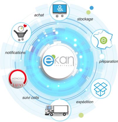 ekan transport express doubs optilogistics